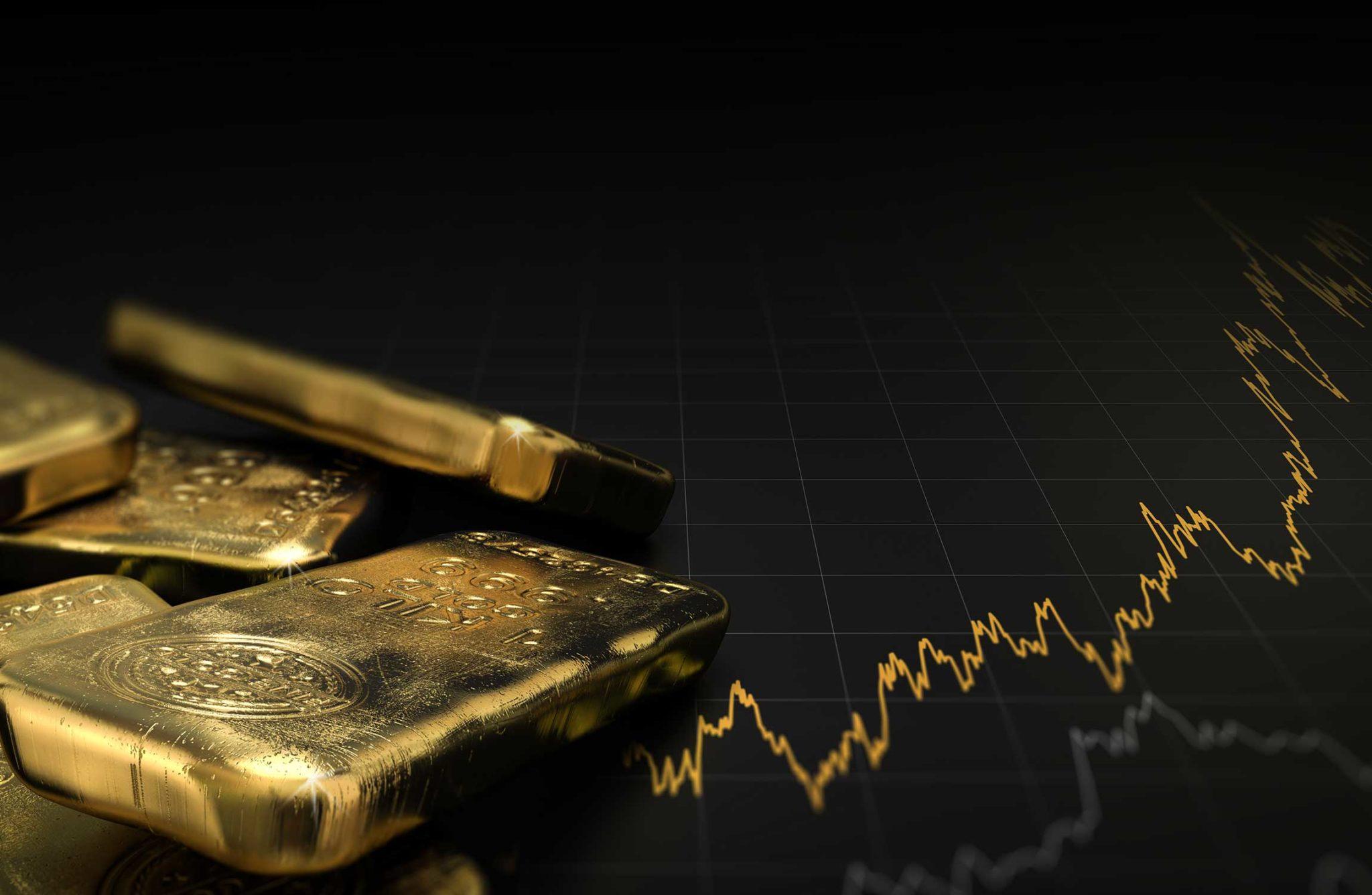 фьючерс на золото прогноз 2020 год