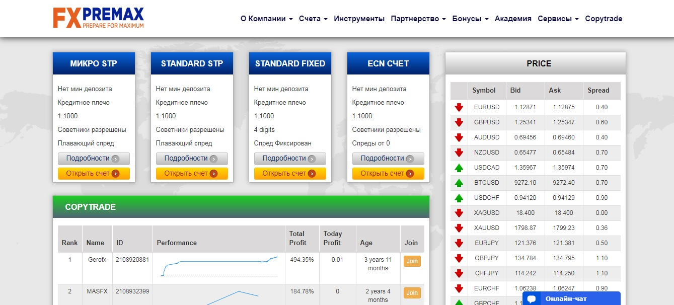 обзор и анализ брокера fxpremax