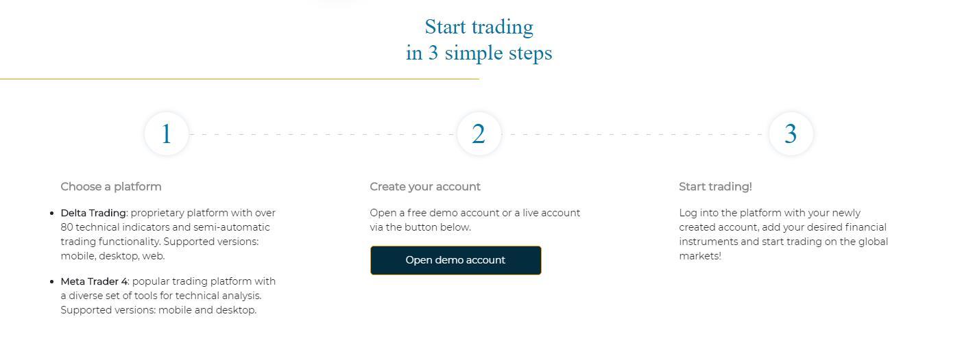 начать торговлю с deltastock