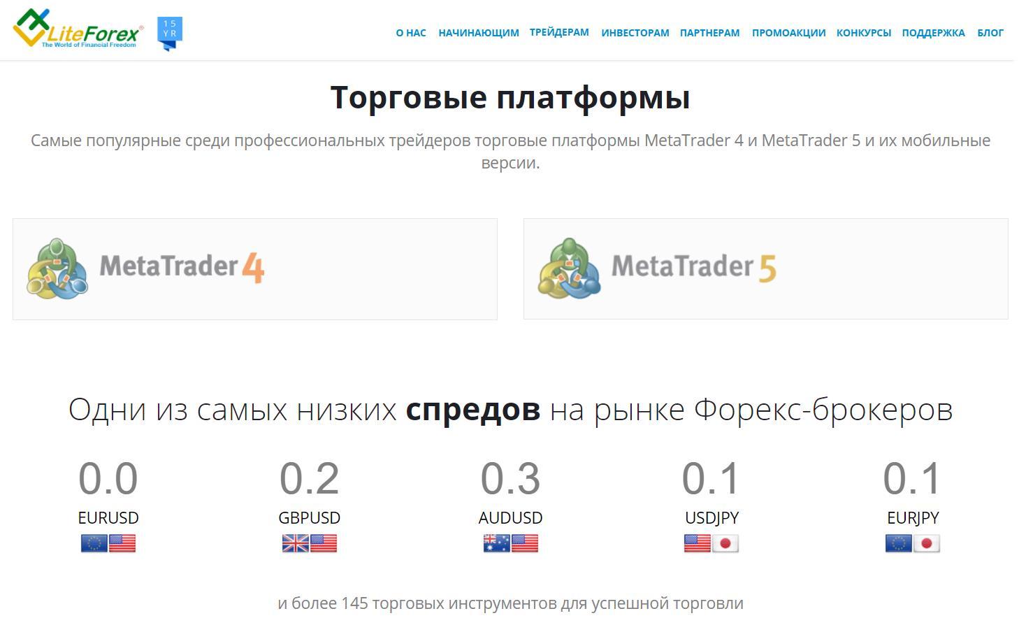 торговые платформы liteforex