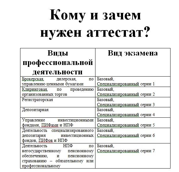 финансовый регулятор фсфр