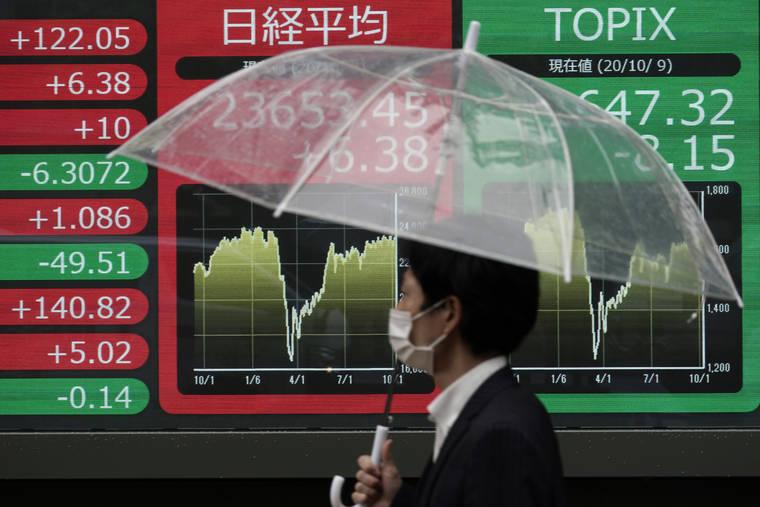 как и где торговать nikkei 225