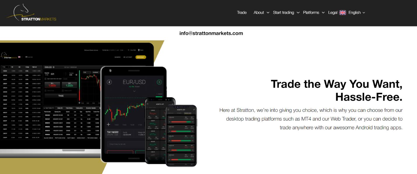 торговые платформы stratton markets
