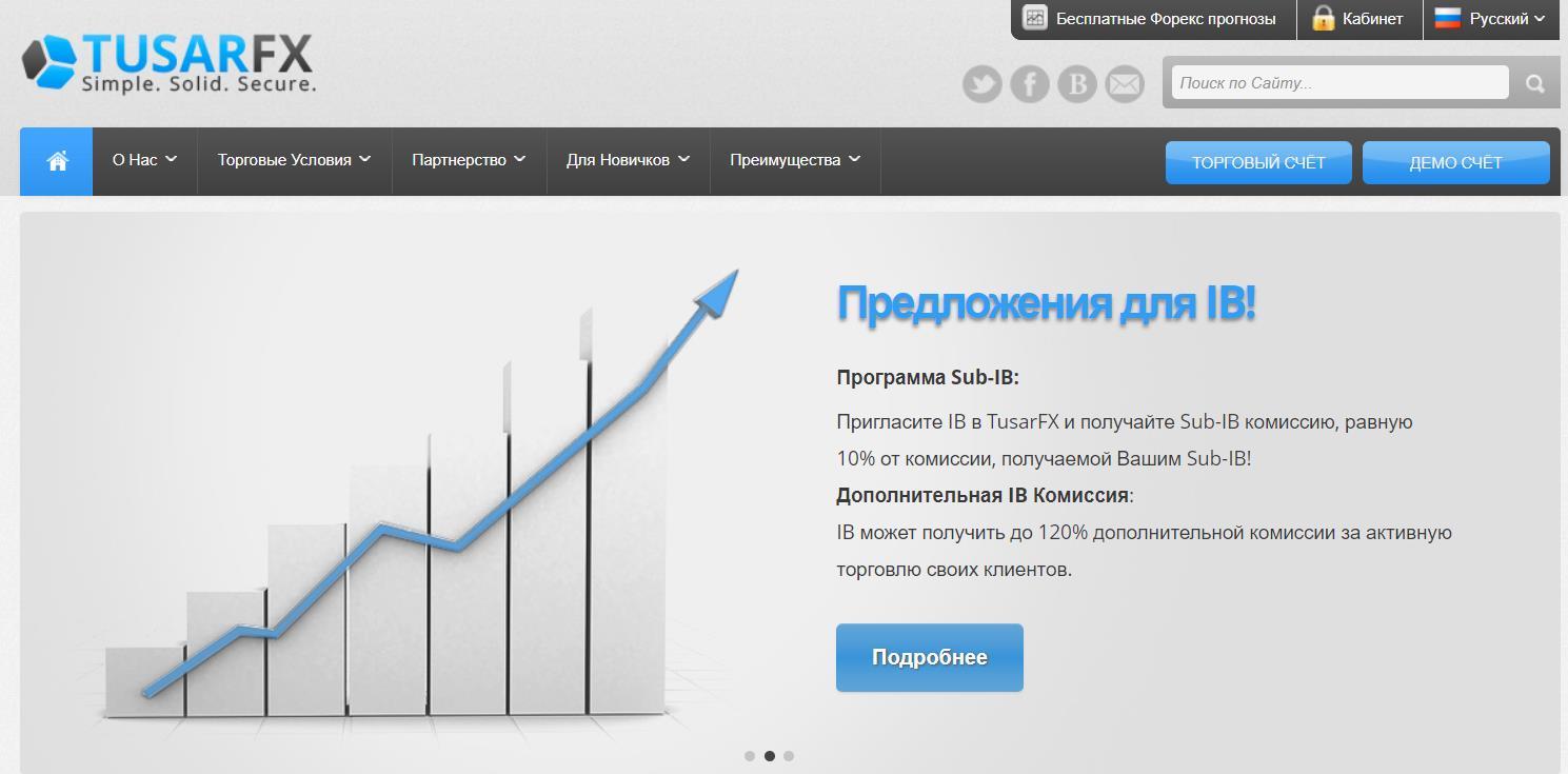 обзор компании tusar forex