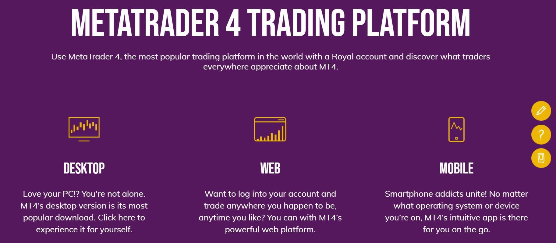 торговые платформы royal