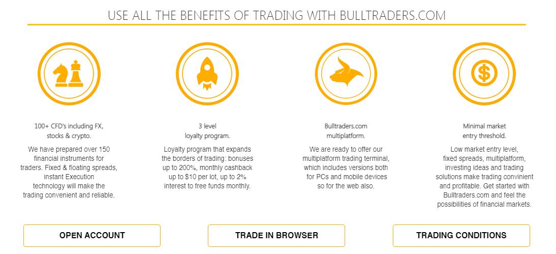 обзор мошенника bulltraders