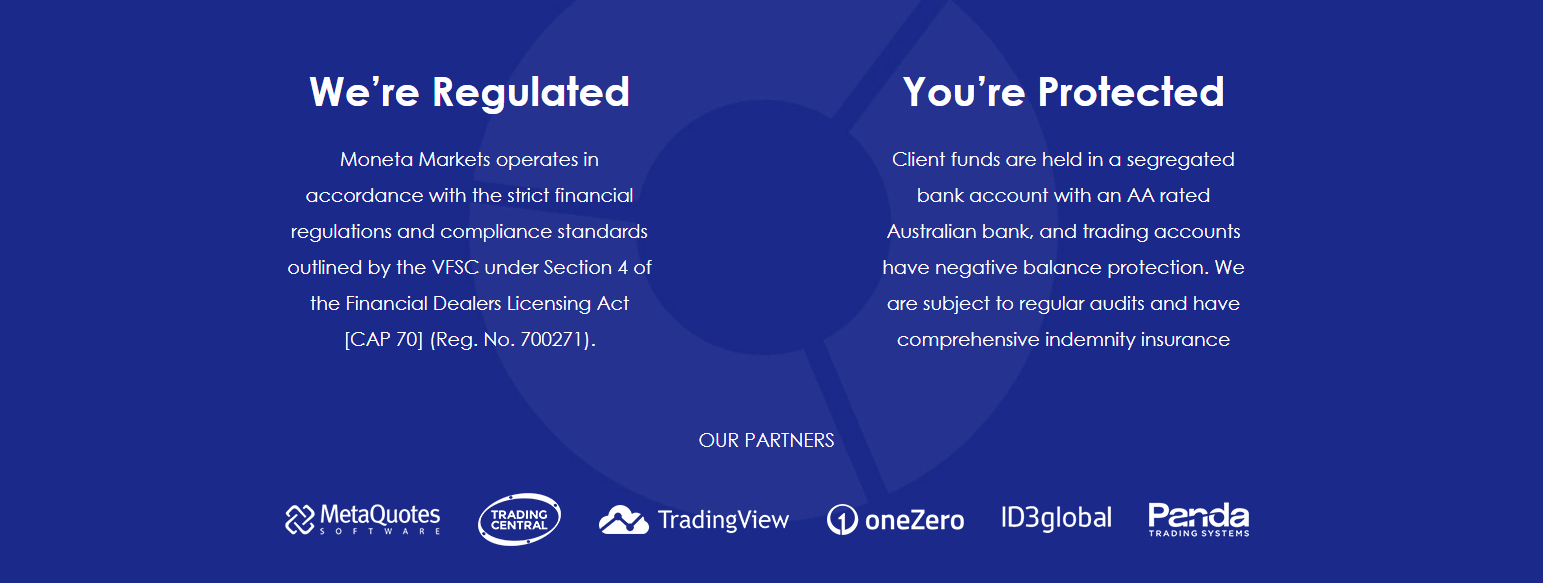 moneta markets обзор компании